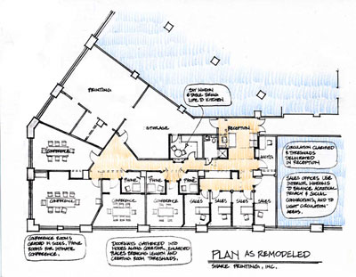 Annotated plan of Share Printing Offices, after renovation